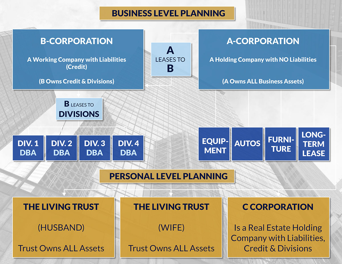 Business_Level_Planning_graphic